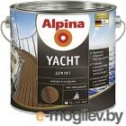 Alpina Yacht 2.5л, глянцевый