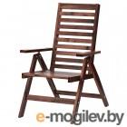Садовая столовая мебель IKEA APPLARO ЭПЛАРО 003.763.43