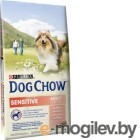Dog Chow Sensitive �������������� (14 ��)