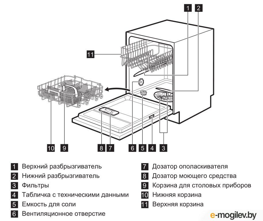 Electrolux ESL9531LO 1950Вт полноразмерная