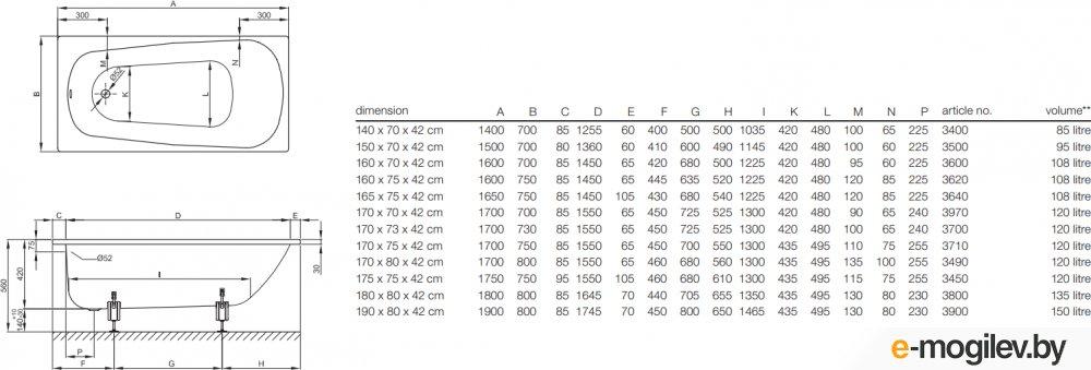 Bette Form 170x75 / 3710-000 с шумоизоляцией AD